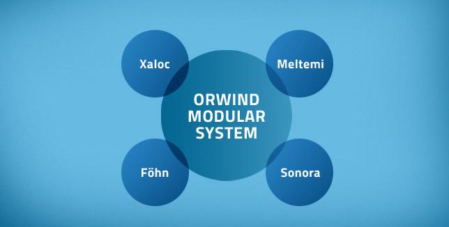 Orwind Modular System